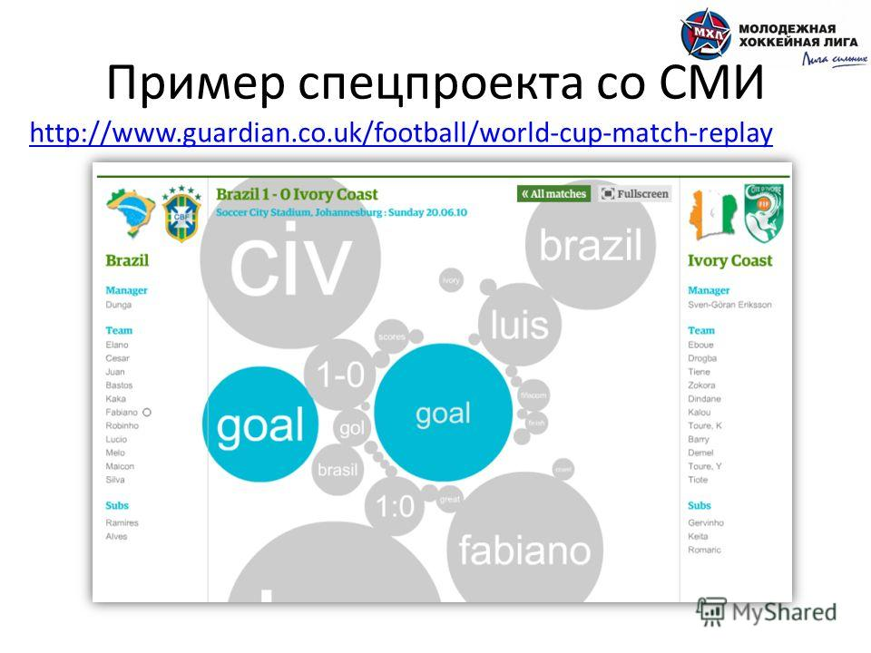 Пример спецпроекта со СМИ http://www.guardian.co.uk/football/world-cup-match-replay