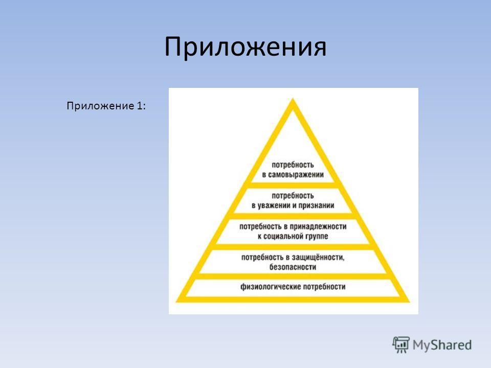 Приложения Приложение 1: