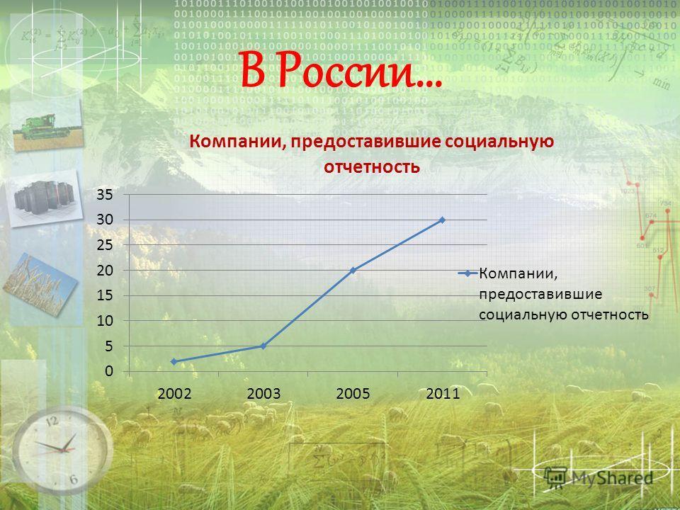 В России…