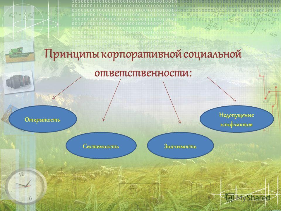 Принципы корпоративной социальной ответственности:. Открытость СистемностьЗначимость Недопущение конфликтов