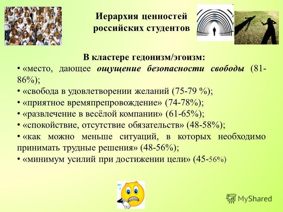 Иерархия ценностей российских студентов В кластере гедонизм/эгоизм: «место, дающее ощущение безопасности свободы (81- 86%); «свобода в удовлетворении желаний (75-79 %); «приятное времяпрепровождение» (74-78%); «развлечение в весёлой компании» (61-65%