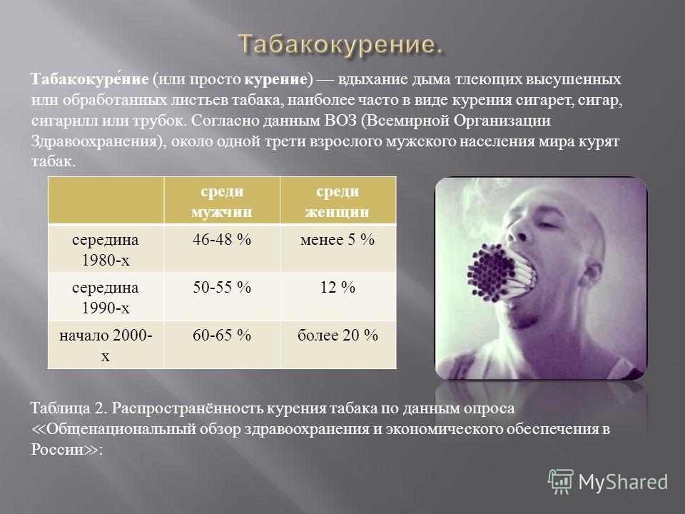 Табакокурение ( или просто курение ) вдыхание дыма тлеющих высушенных или обработанных листьев табака, наиболее часто в виде курения сигарет, сигар, сигарилл или трубок. Согласно данным ВОЗ ( Всемирной Организации Здравоохранения ), около одной трети