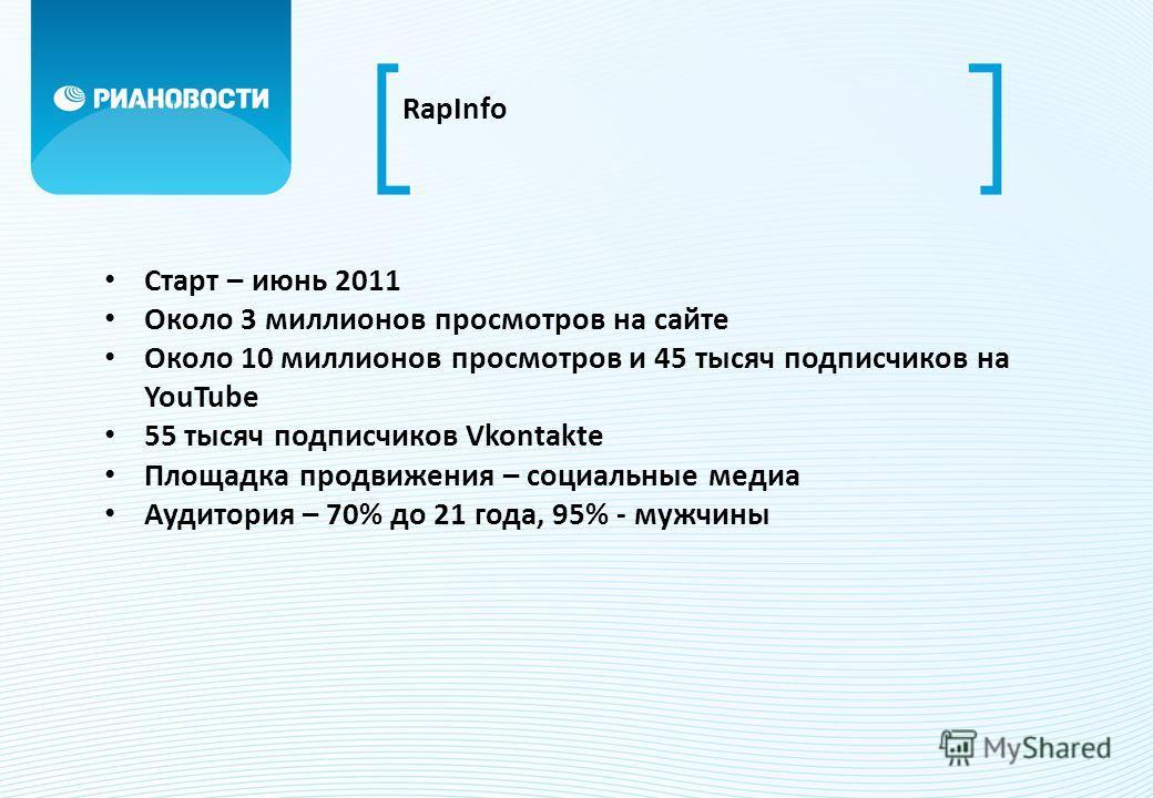 RapInfo Старт – июнь 2011 Около 3 миллионов просмотров на сайте Около 10 миллионов просмотров и 45 тысяч подписчиков на YouTube 55 тысяч подписчиков Vkontakte Площадка продвижения – социальные медиа Аудитория – 70% до 21 года, 95% - мужчины