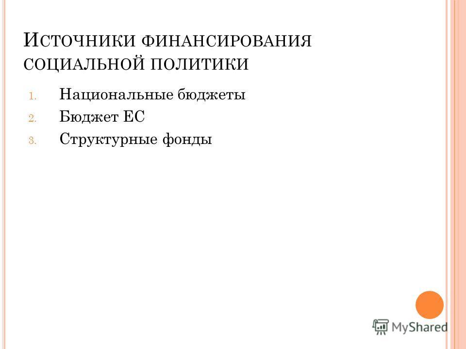 1. Национальные бюджеты 2. Бюджет ЕС 3. Структурные фонды И СТОЧНИКИ ФИНАНСИРОВАНИЯ СОЦИАЛЬНОЙ ПОЛИТИКИ
