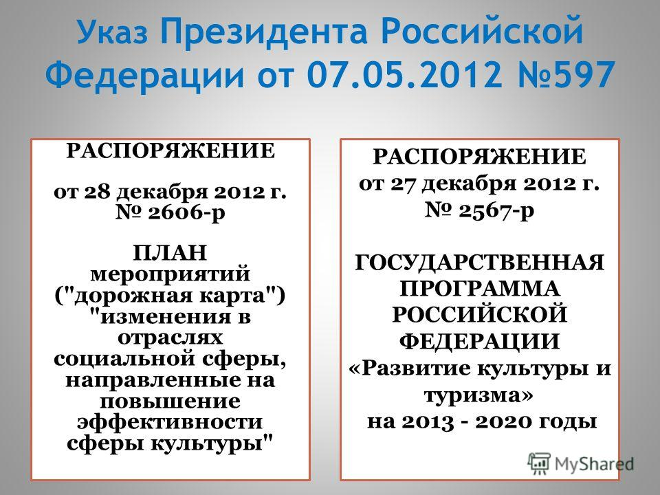 Указ Президента Российской Федерации от 07.05.2012 597 РАСПОРЯЖЕНИЕ от 28 декабря 2012 г. 2606-р ПЛАН мероприятий (