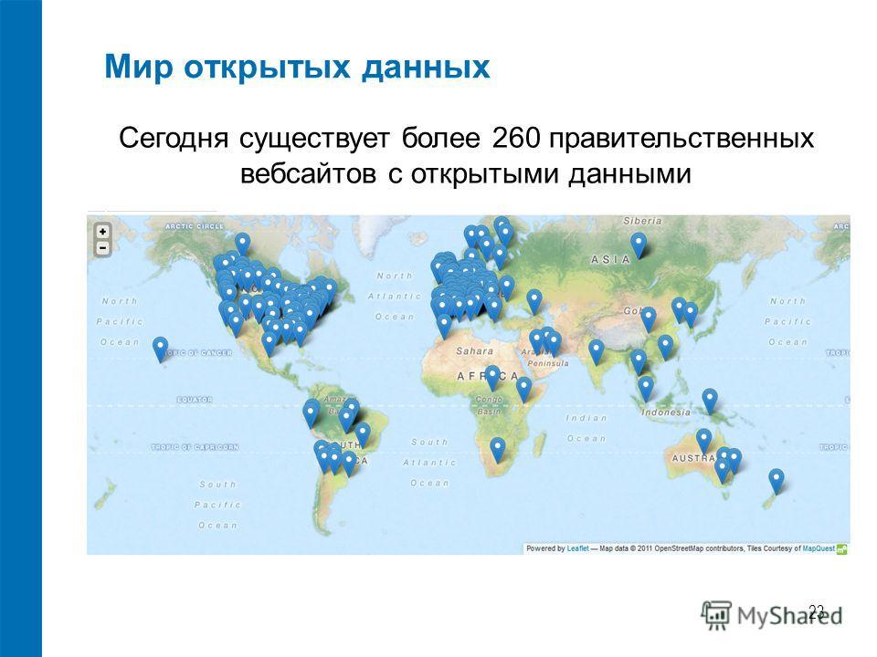 Мир открытых данных Сегодня существует более 260 правительственных вебсайтов с открытыми данными 23