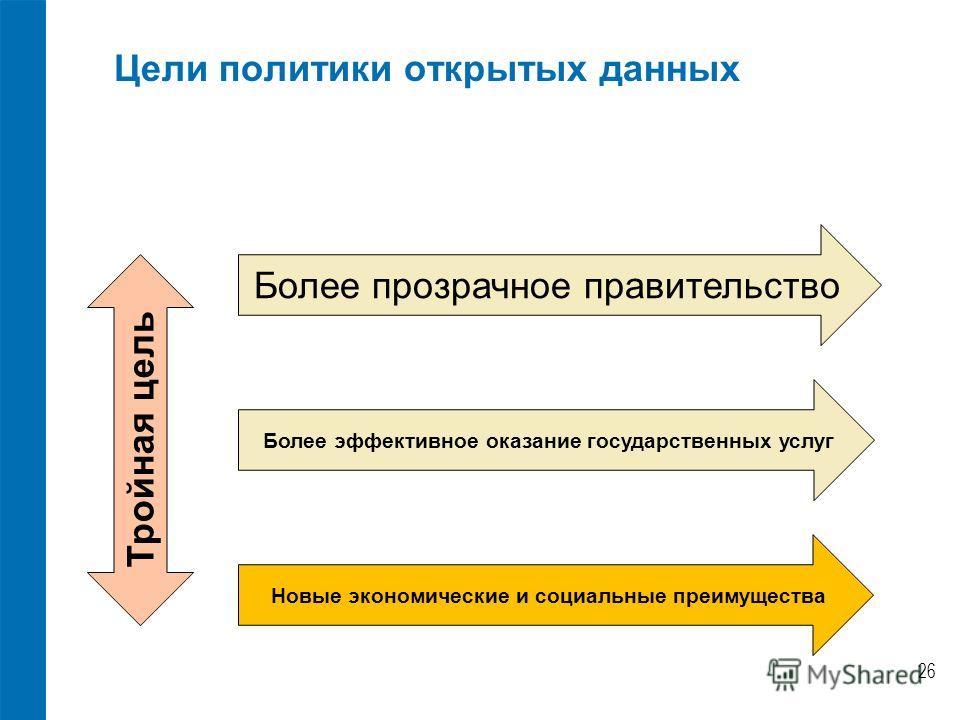 Цели политики открытых данных Новые экономические и социальные преимущества Более эффективное оказание государственных услуг Более прозрачное правительство 26 Тройная цель