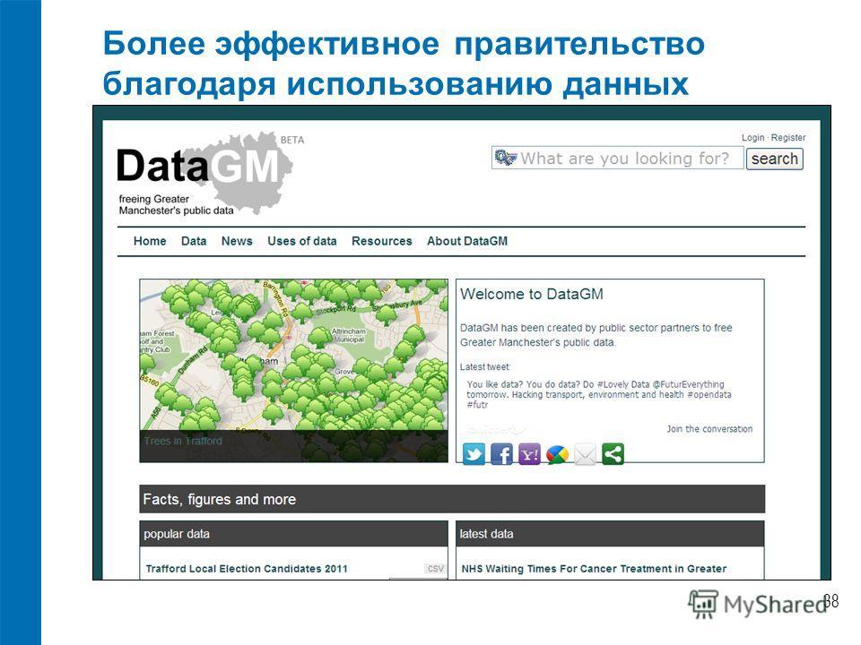 Более эффективное правительство благодаря использованию данных 38