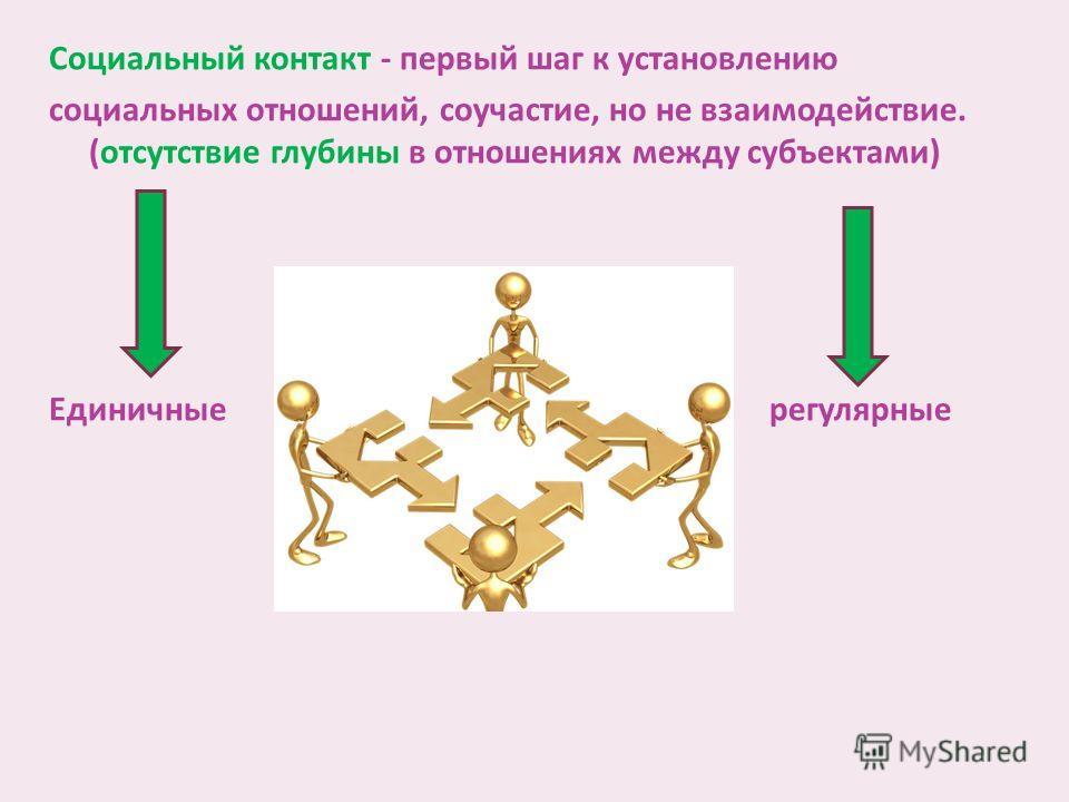 Социальный контакт - первый шаг к установлению социальных отношений, соучастие, но не взаимодействие. (отсутствие глубины в отношениях между субъектами) Единичные регулярные