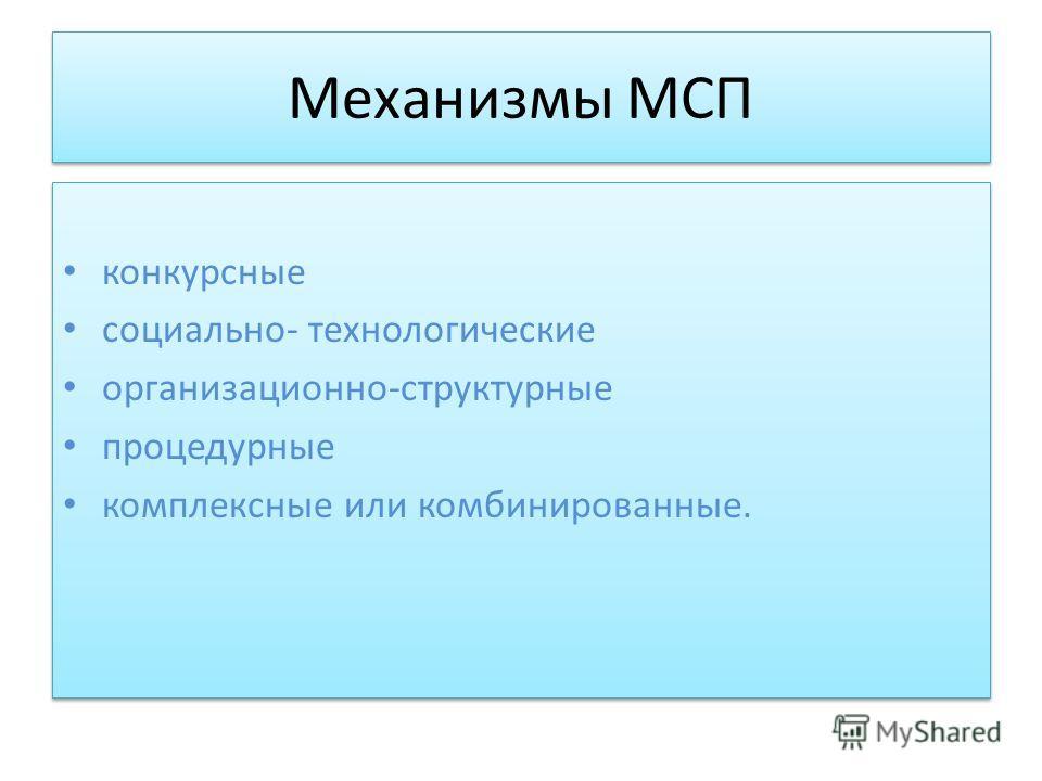 Механизмы МСП конкурсные социально- технологические организационно-структурные процедурные комплексные или комбинированные. конкурсные социально- технологические организационно-структурные процедурные комплексные или комбинированные.