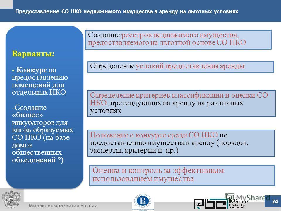 Регистрация автономной некоммерческой организации 2017 пошаговая инструкция