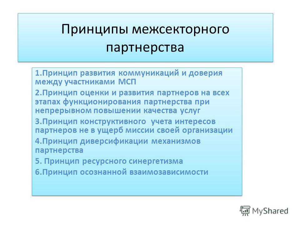 Принципы межсекторного партнерства 1.Принцип развития коммуникаций и доверия между участниками МСП 2.Принцип оценки и развития партнеров на всех этапах функционирования партнерства при непрерывном повышении качества услуг 3.Принцип конструктивного уч
