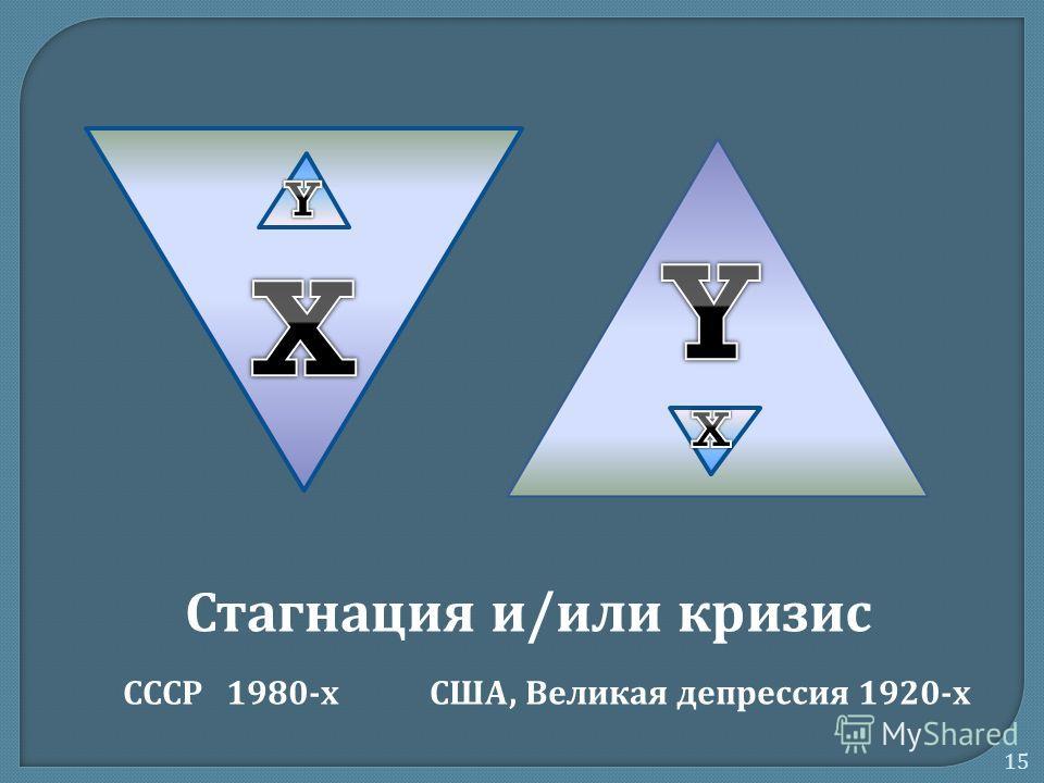 Революция Россия в начале ХХ в. Франция в конце XVIII в. 14