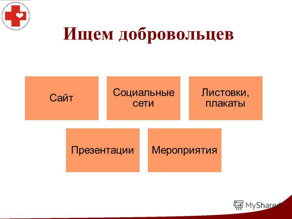 Ищем добровольцев Сайт Социальные сети Листовки, плакаты ПрезентацииМероприятия