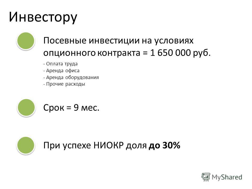 Инвестору Посевные инвестиции на условиях опционного контракта = 1 650 000 руб. Срок = 9 мес. - Оплата труда - Аренда офиса - Аренда оборудования - Прочие расходы При успехе НИОКР доля до 30%
