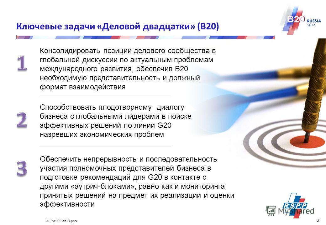 Февраль 2013 B20 под председательством России