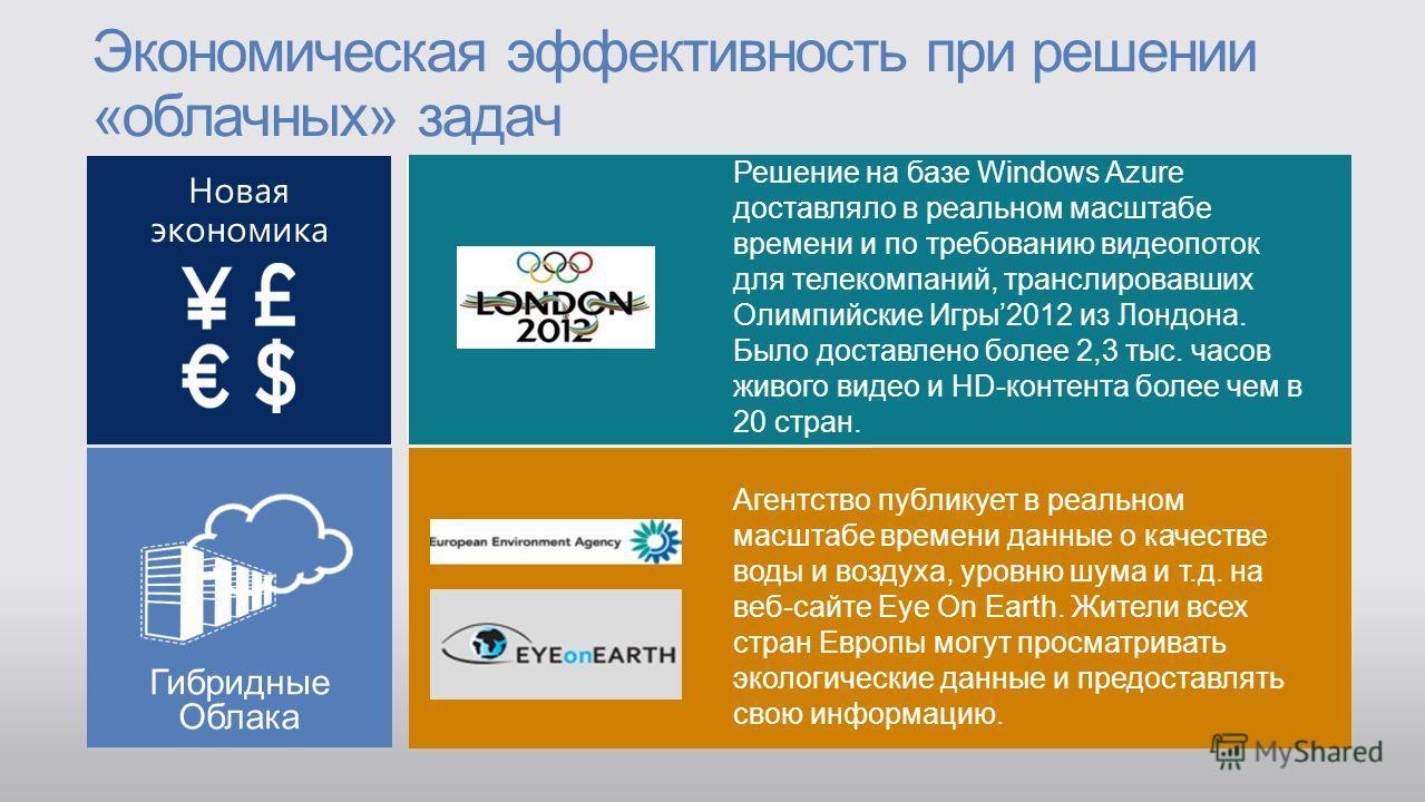 Экономическая эффективность при решении «облачных» задач Агентство публикует в реальном масштабе времени данные о качестве воды и воздуха, уровню шума и т.д. на веб-сайте Eye On Earth. Жители всех стран Европы могут просматривать экологические данные