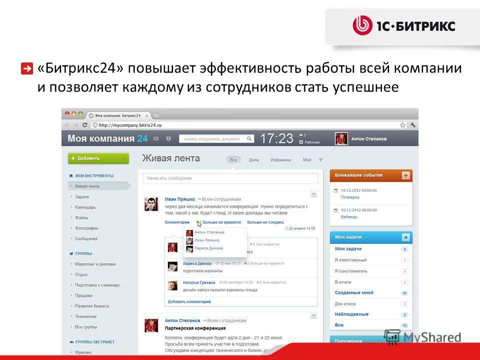 «Битрикс24» повышает эффективность работы всей компании и позволяет каждому из сотрудников стать успешнее
