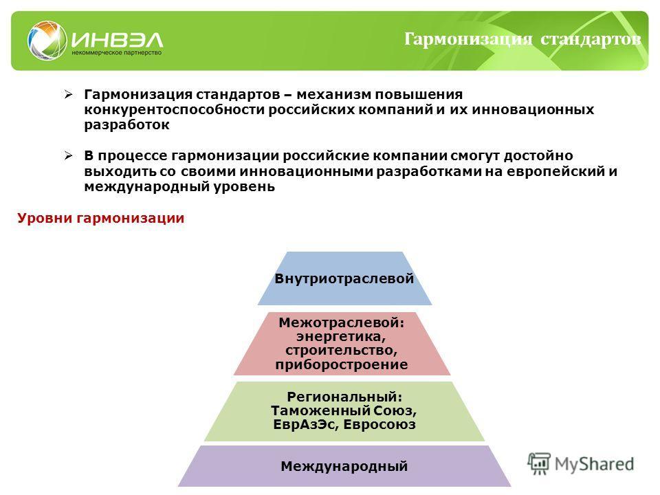 Гармонизация стандартов Гармонизация стандартов – механизм повышения конкурентоспособности российских компаний и их инновационных разработок В процессе гармонизации российские компании смогут достойно выходить со своими инновационными разработками на