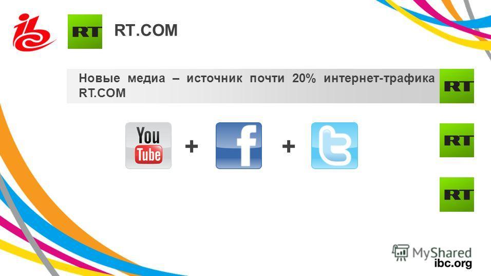 RT.COM Новые медиа – источник почти 20% интернет-трафика RT.COM ++