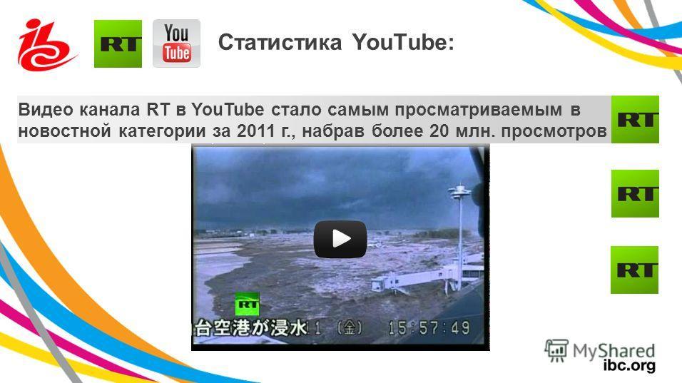 Статистика YouTube: Видео канала RT в YouTube стало самым просматриваемым в новостной категории за 2011 г., набрав более 20 млн. просмотров