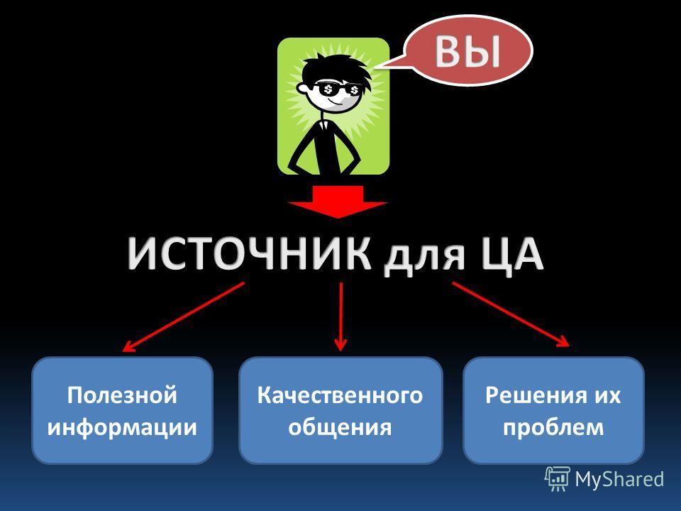 Полезной информации Качественного общения Решения их проблем