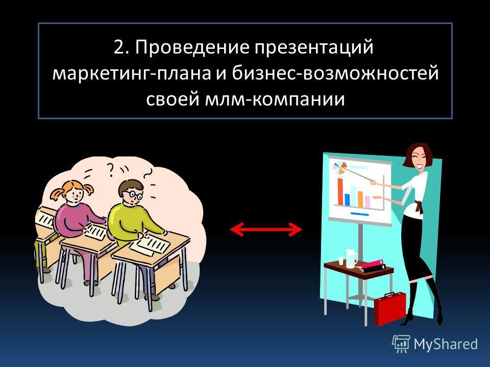 2. Проведение презентаций маркетинг-плана и бизнес-возможностей своей млм-компании