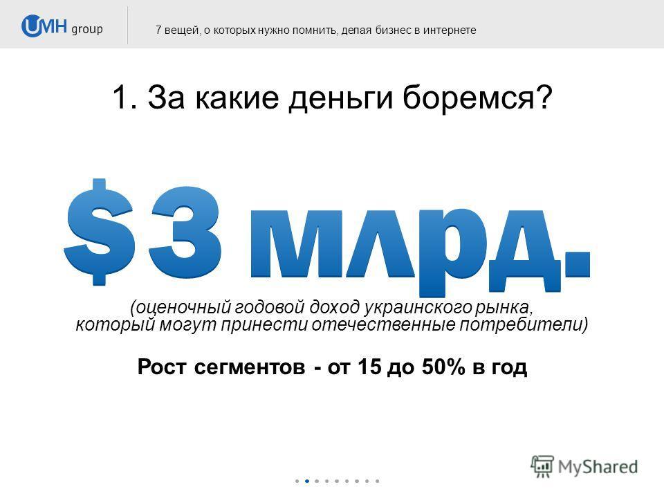 1. За какие деньги боремся? (оценочный годовой доход украинского рынка, который могут принести отечественные потребители) Рост сегментов - от 15 до 50% в год 7 вещей, о которых нужно помнить, делая бизнес в интернете