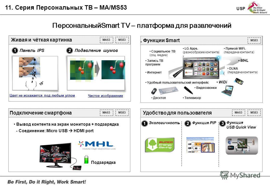 Персональный Smart ТВ с оптимальными набором характеристик Серия MS53 Спецификации Панель: 27 / 23.8 LED IPS Углы обзора: 178/178 Время отклика: GTG 5ms Интерфейсы: HDMIx2 (MHL), Компонент, Композит, LAN, Wi-Fi, USBx2 Динамики: 5Wx2 USP 1. Широкий на