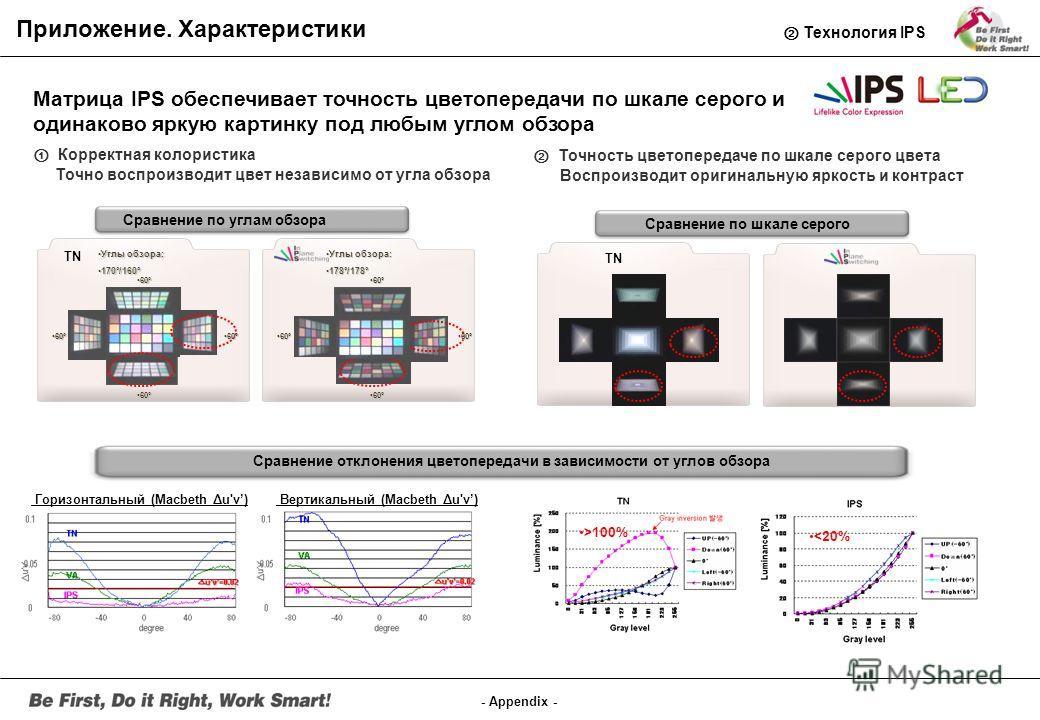 Дизайн Cinema Screen / Настенное крепление Выкл.: 1.0mm Приложение. Характеристики Дизайн CINEMA Screen Определение : Дизайн монитора с использованием очень тонкой рамки вокруг экрана. - Рамка практически полностью отсутствует, когда монитор выключен