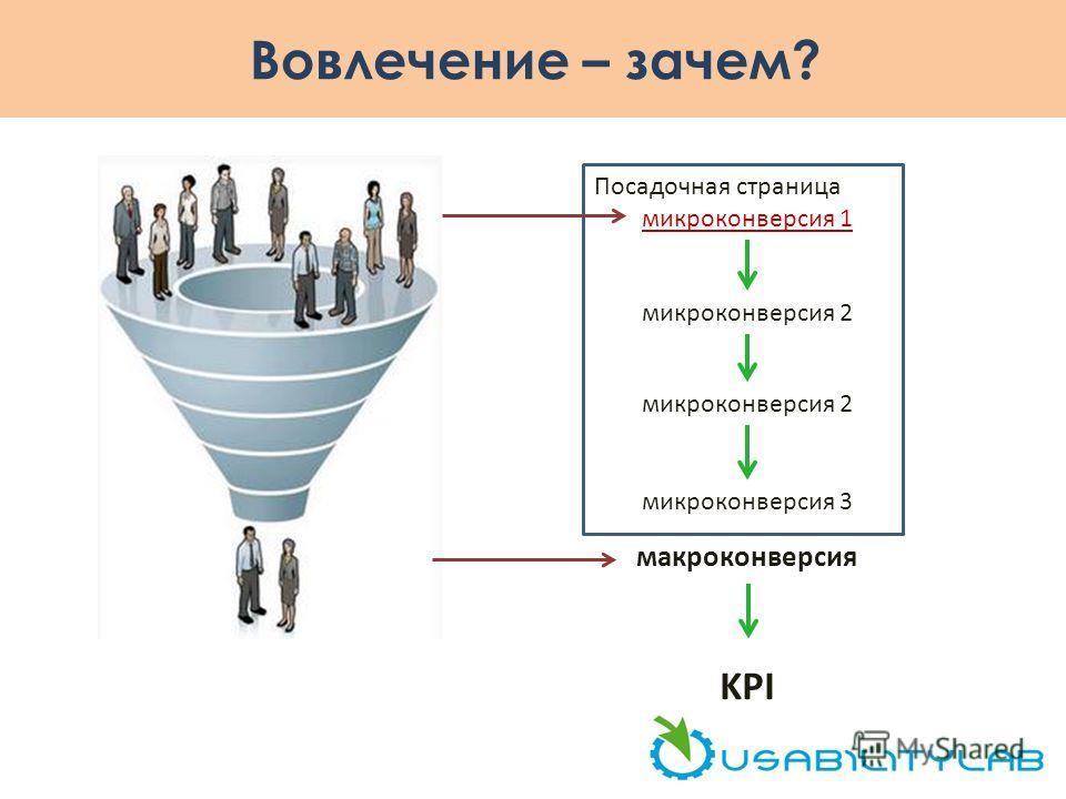 микроконверсия 1 микроконверсия 2 микроконверсия 3 макроконверсия KPI Вовлечение – зачем?