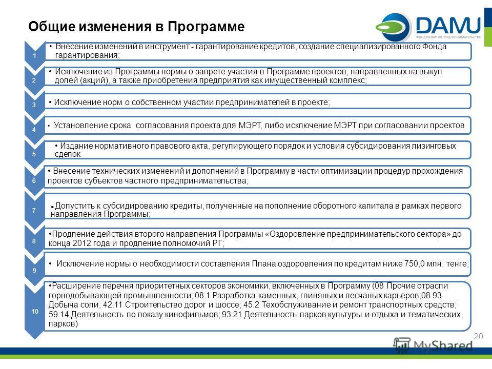 Общие изменения в Программе 20 1 Внесение изменений в инструмент - гарантирование кредитов, создание специализированного Фонда гарантирования; 2 Исключение из Программы нормы о запрете участия в Программе проектов, направленных на выкуп долей (акций)