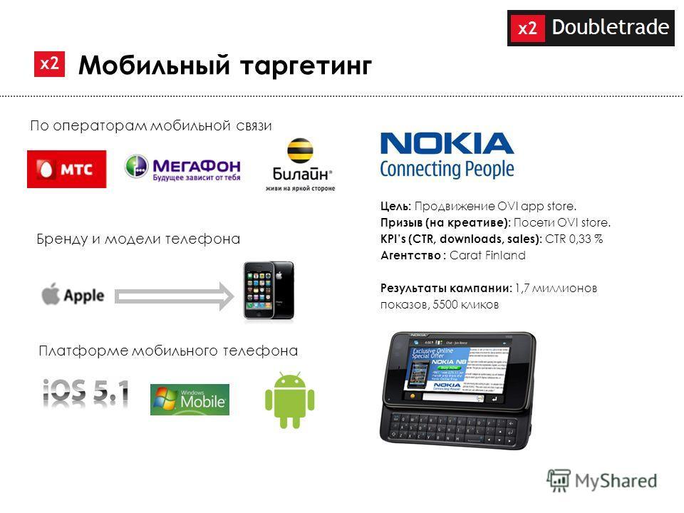 Мобильный таргетинг Цель: Продвижение OVI app store. Призыв (на креативе): Посети OVI store. KPIs (CTR, downloads, sales): CTR 0,33 % Агентство : Carat Finland Результаты кампании: 1,7 миллионов показов, 5500 кликов По операторам мобильной связи Брен