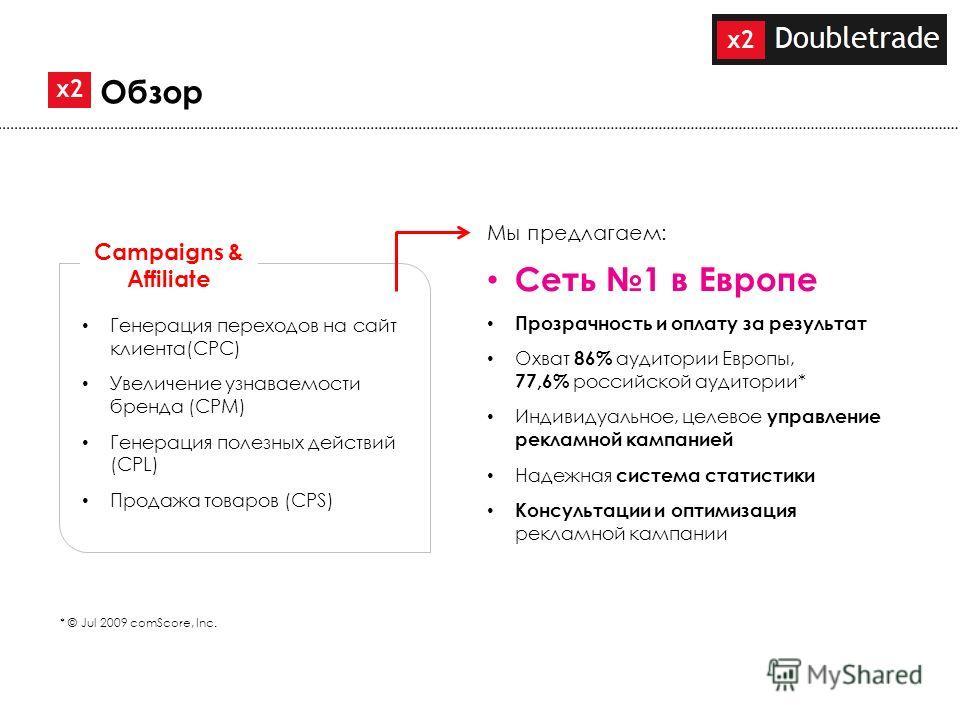 Обзор * © Jul 2009 comScore, Inc. Генерация переходов на сайт клиента(CPC) Увеличение узнаваемости бренда (CPM) Генерация полезных действий (CPL) Продажа товаров (CPS) Campaigns & Affiliate Мы предлагаем: Сеть 1 в Европе Прозрачность и оплату за резу
