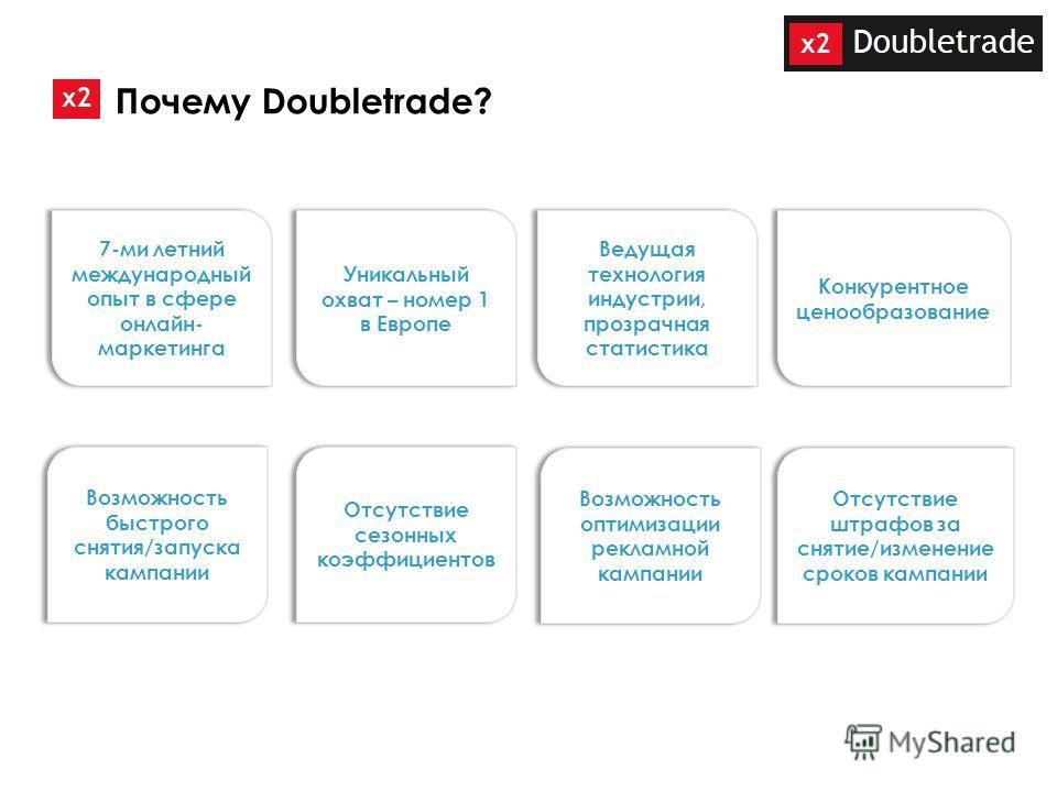 7-ми летний международный опыт в сфере онлайн- маркетинга Почему Doubletrade? Конкурентное ценообразование Возможность быстрого снятия/запуска кампании Отсутствие сезонных коэффициентов Возможность оптимизации рекламной кампании Отсутствие штрафов за