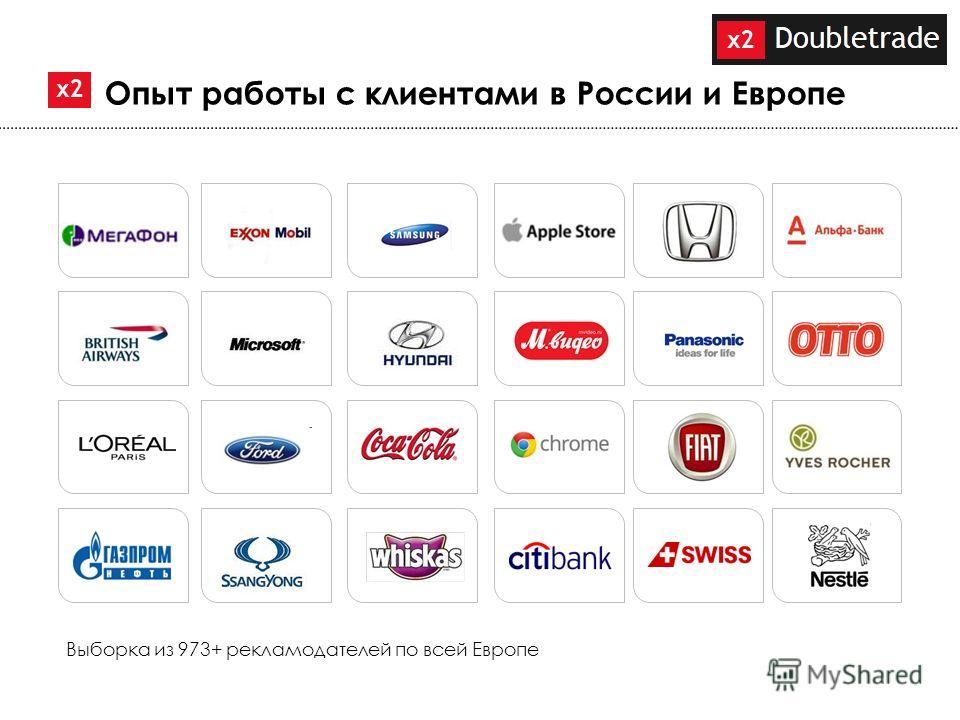 Опыт работы с клиентами в России и Европе Выборка из 973+ рекламодателей по всей Европе
