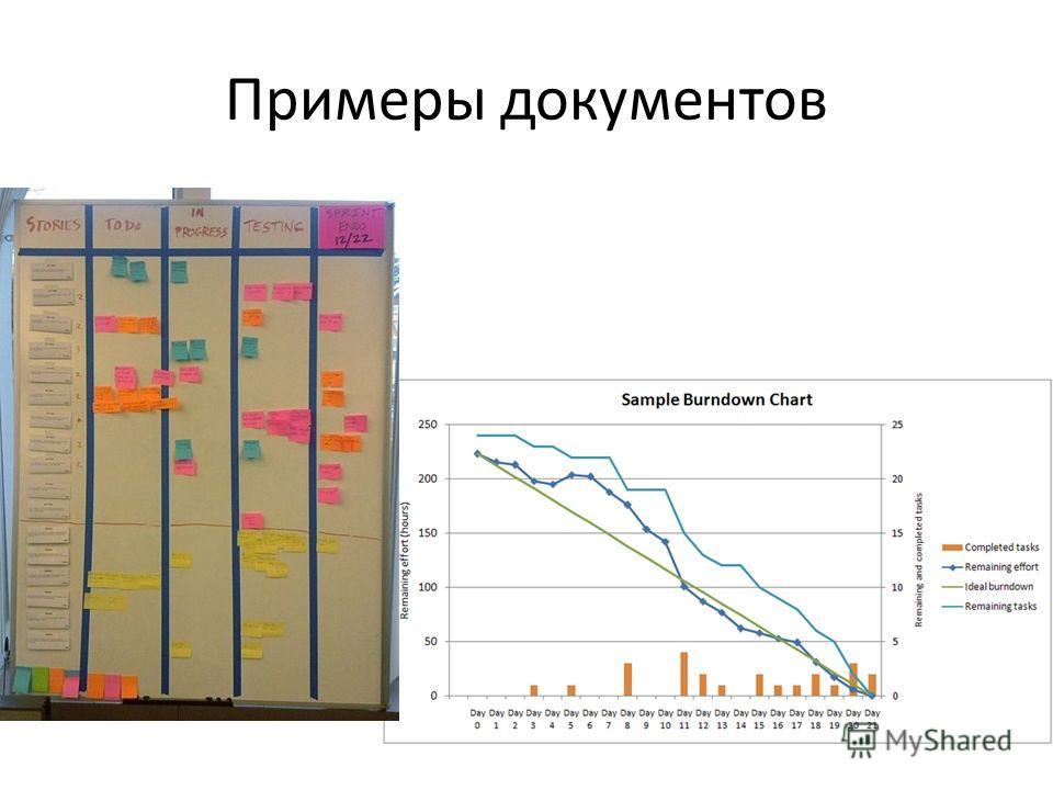 Примеры документов