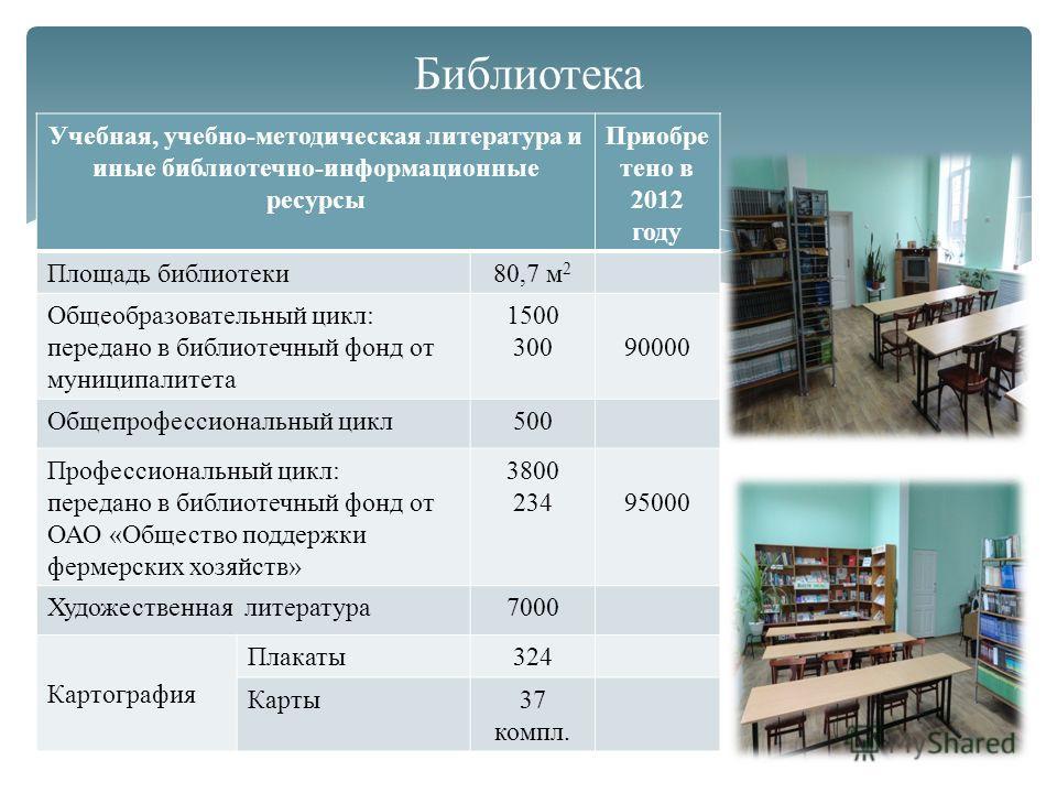 Библиотека Учебная, учебно-методическая литература и иные библиотечно-информационные ресурсы Приобре тено в 2012 году Площадь библиотеки80,7 м 2 Общеобразовательный цикл: передано в библиотечный фонд от муниципалитета 1500 30090000 Общепрофессиональн