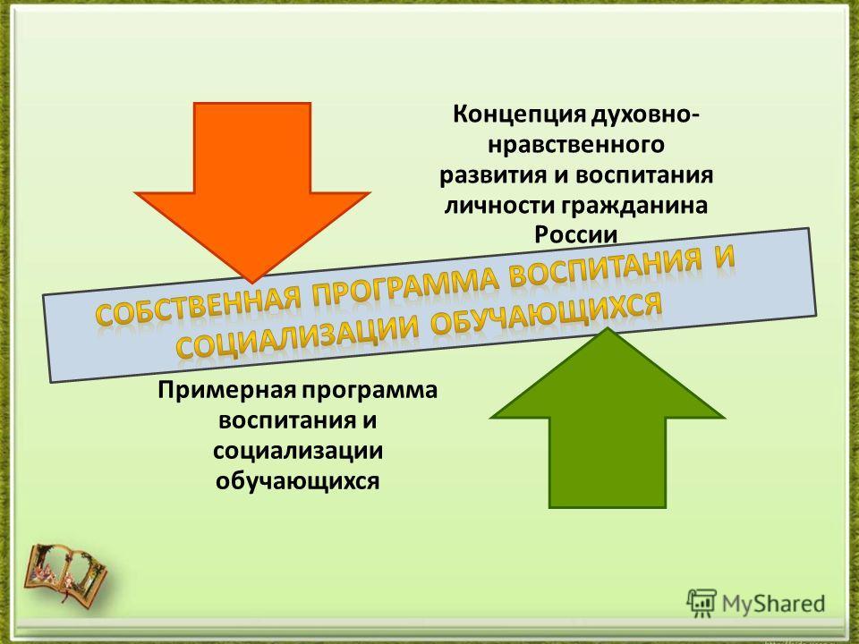 Концепция духовно- нравственного развития и воспитания личности гражданина России Примерная программа воспитания и социализации обучающихся