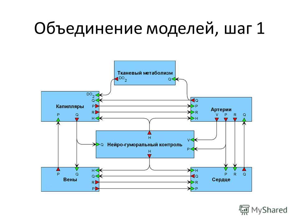 Объединение моделей, шаг 1