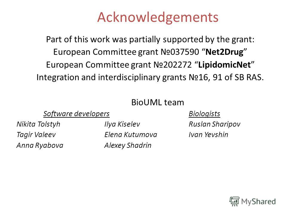 Acknowledgements Part of this work was partially supported by the grant: European Committee grant 037590 Net2Drug European Committee grant 202272 LipidomicNet Integration and interdisciplinary grants 16, 91 of SB RAS. BioUML team Software developers