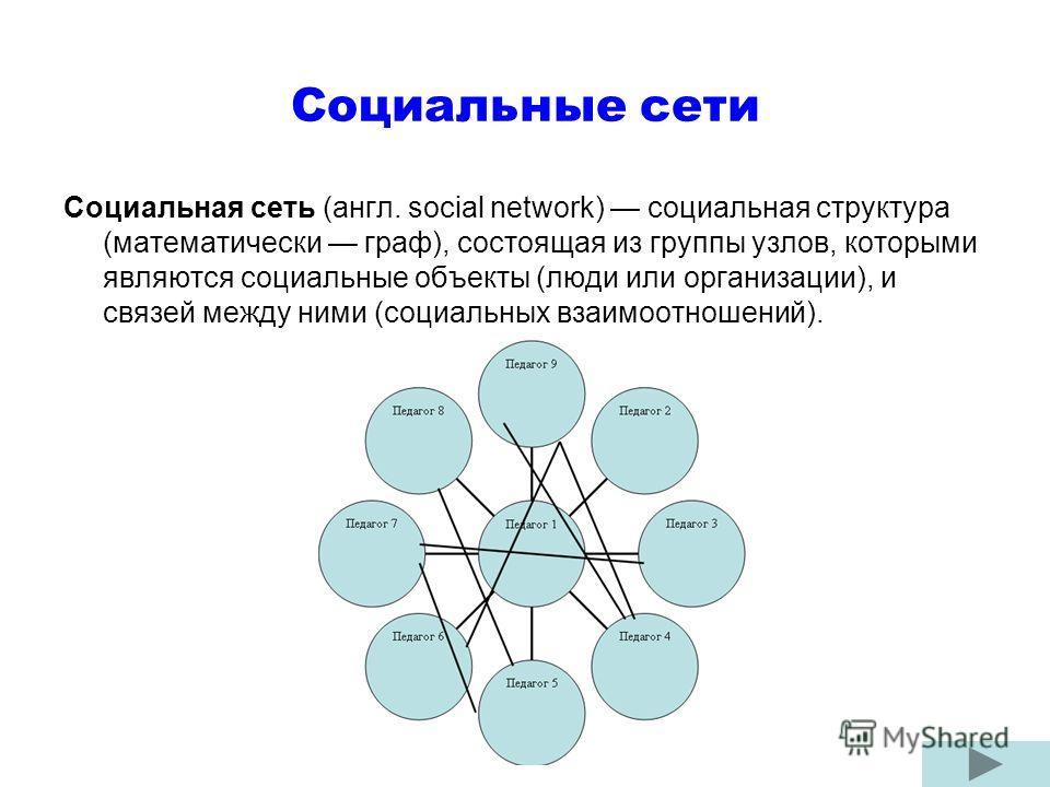 Социальные сети Социальная сеть (англ. social network) социальная структура (математически граф), состоящая из группы узлов, которыми являются социальные объекты (люди или организации), и связей между ними (социальных взаимоотношений).