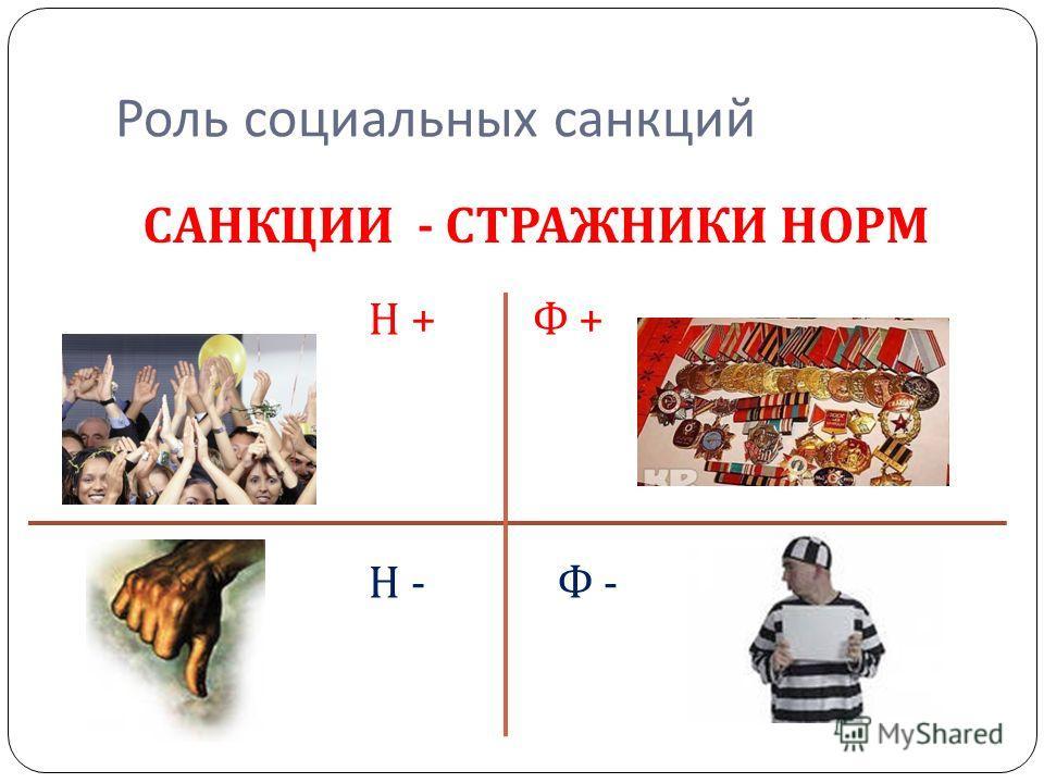 Роль социальных санкций САНКЦИИ - СТРАЖНИКИ НОРМ Н + Н -Ф - Ф +