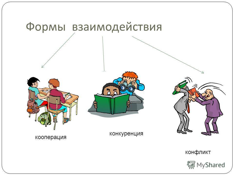 Формы взаимодействия кооперация конкуренция конфликт