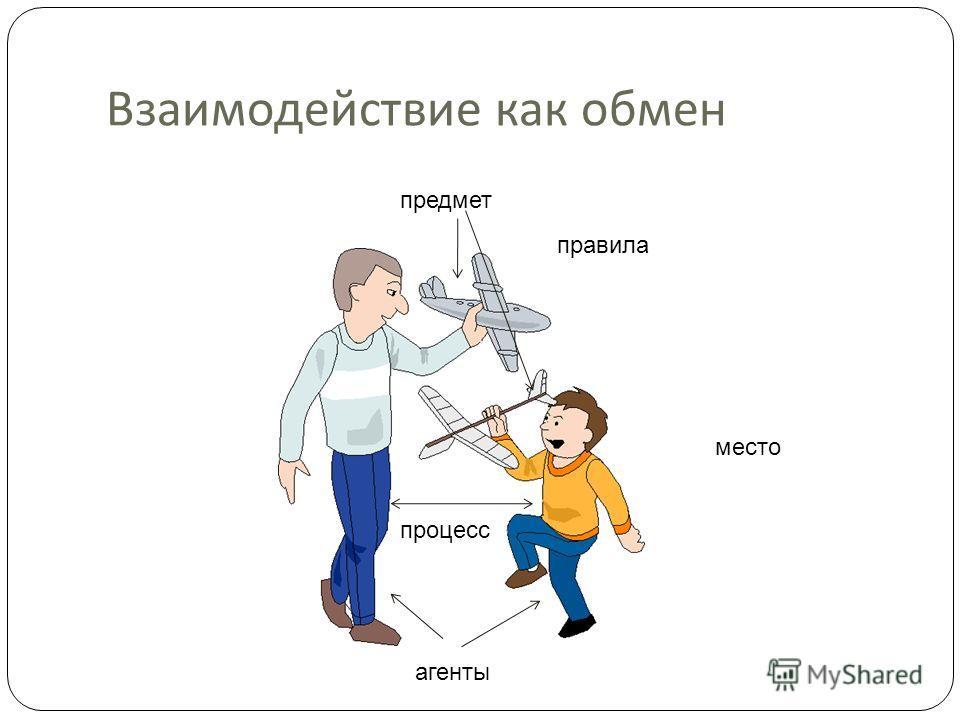 Взаимодействие как обмен агенты процесс правила предмет место