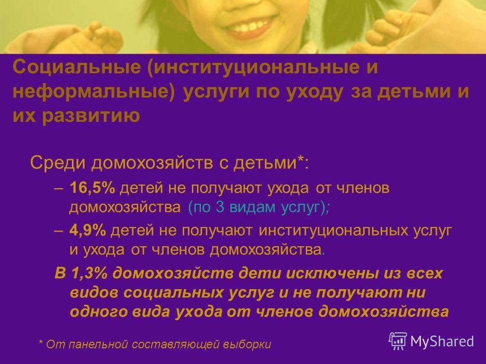 Социальные (институциональные и неформальные) услуги по уходу за детьми и их развитию Среди домохозяйств с детьми*: –16,5% детей не получают ухода от членов домохозяйства (по 3 видам услуг); –4,9% детей не получают институциональных услуг и ухода от
