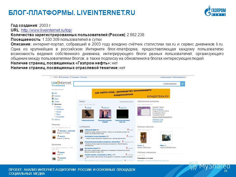 23 ПРОЕКТ: АНАЛИЗ ИНТЕРНЕТ-АУДИТОРИИ РОССИИ И ОСНОВНЫХ ПЛОЩАДОК СОЦИАЛЬНЫХ МЕДИА БЛОГ-ПЛАТФОРМЫ. LIVEINTERNET.RU Год создания: 2003 г. URL: http://www.liveinternet.ru/top/http://www.liveinternet.ru/top/ Количество зарегистрированных пользователей (Ро