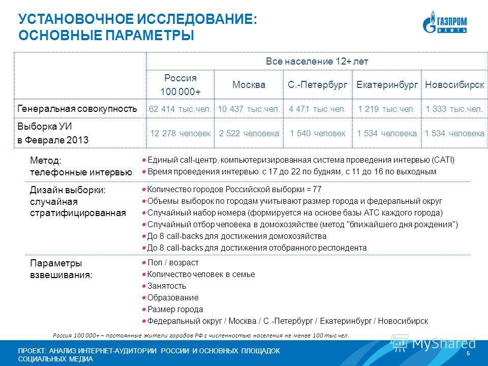 5 ПРОЕКТ: АНАЛИЗ ИНТЕРНЕТ-АУДИТОРИИ РОССИИ И ОСНОВНЫХ ПЛОЩАДОК СОЦИАЛЬНЫХ МЕДИА УСТАНОВОЧНОЕ ИССЛЕДОВАНИЕ: ОСНОВНЫЕ ПАРАМЕТРЫ Все население 12+ лет Россия 100 000+ МоскваС.-ПетербургЕкатеринбургНовосибирск Генеральная совокупность 62 414 тыс.чел.10 4