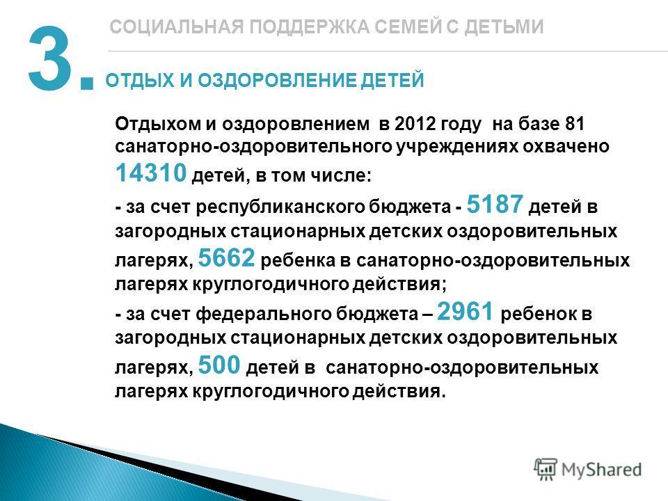 ОТДЫХ И ОЗДОРОВЛЕНИЕ ДЕТЕЙ 3. СОЦИАЛЬНАЯ ПОДДЕРЖКА СЕМЕЙ С ДЕТЬМИ Отдыхом и оздоровлением в 2012 году на базе 81 санаторно-оздоровительного учреждениях охвачено 14310 детей, в том числе: - за счет республиканского бюджета - 5187 детей в загородных ст