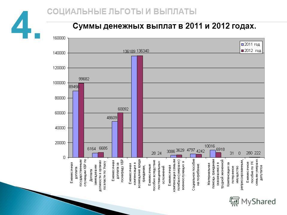 Суммы денежных выплат в 2011 и 2012 годах. 4. СОЦИАЛЬНЫЕ ЛЬГОТЫ И ВЫПЛАТЫ